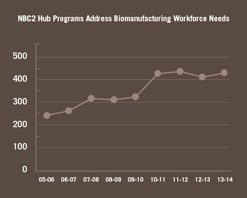 nbc2_graphic